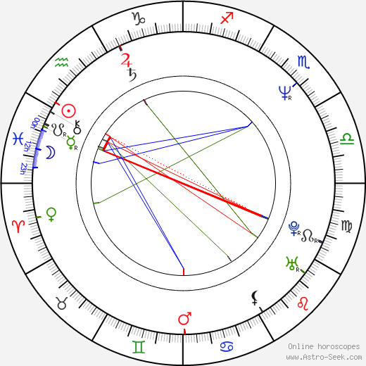 Eric Red astro natal birth chart, Eric Red horoscope, astrology