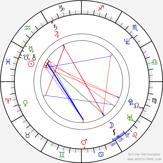 Eva Biaudet astro natal birth chart, Eva Biaudet horoscope, astrology