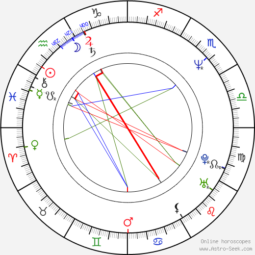 Henry Rollins tema natale, oroscopo, Henry Rollins oroscopi gratuiti, astrologia