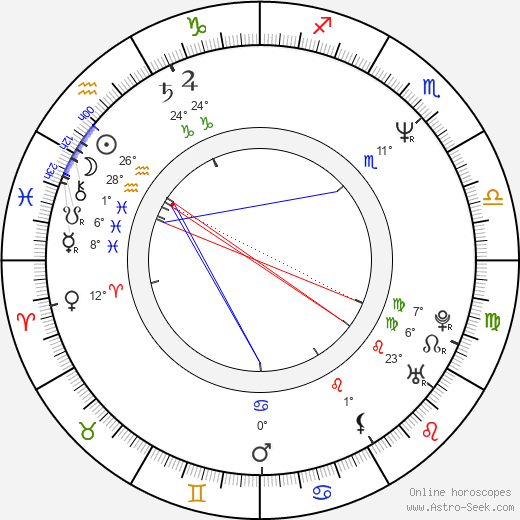 Irina Malyševa birth chart, biography, wikipedia 2019, 2020