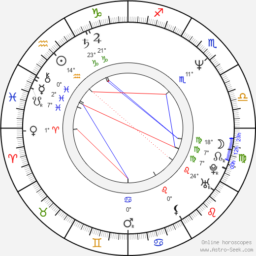 Jay Adams birth chart, biography, wikipedia 2019, 2020