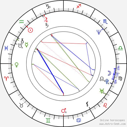 Jay Adams astro natal birth chart, Jay Adams horoscope, astrology