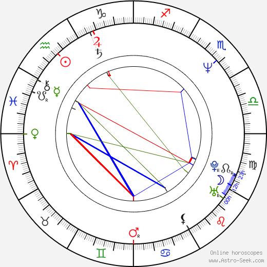 Lauren Lane tema natale, oroscopo, Lauren Lane oroscopi gratuiti, astrologia