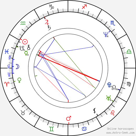 Leija Kurkvaara astro natal birth chart, Leija Kurkvaara horoscope, astrology