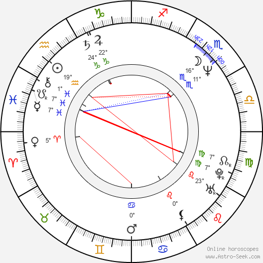 Marc Andréoni birth chart, biography, wikipedia 2017, 2018