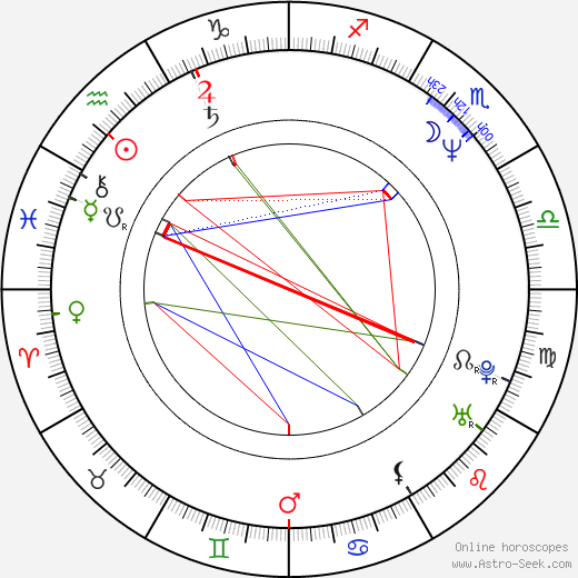 Marc Andréoni astro natal birth chart, Marc Andréoni horoscope, astrology