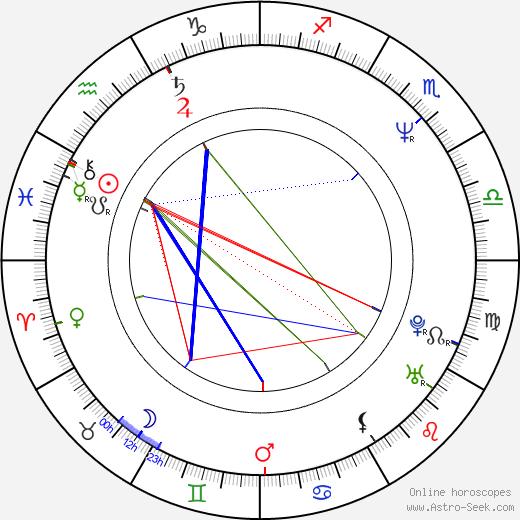 Martha Hackett birth chart, Martha Hackett astro natal horoscope, astrology