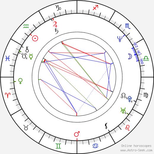 Matthew Carnahan tema natale, oroscopo, Matthew Carnahan oroscopi gratuiti, astrologia