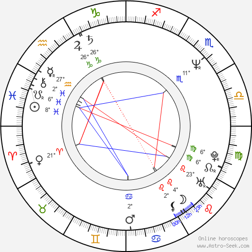 Michaela Pavlátová birth chart, biography, wikipedia 2019, 2020