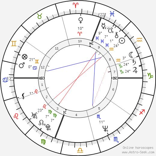 Michelle Bica tema natale, biography, Biografia da Wikipedia 2020, 2021