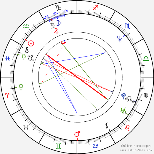 Patricia Whitcher astro natal birth chart, Patricia Whitcher horoscope, astrology