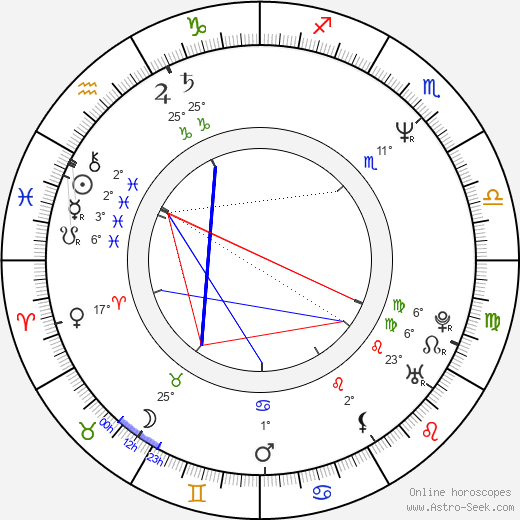 Richard Goteri birth chart, biography, wikipedia 2020, 2021