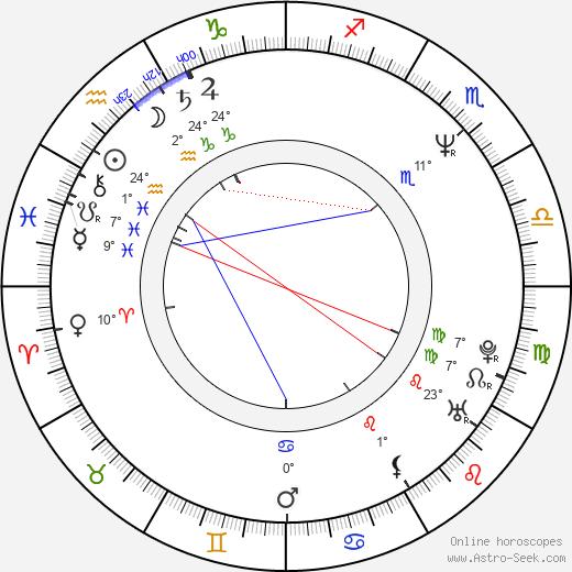 Richard Tyson birth chart, biography, wikipedia 2019, 2020