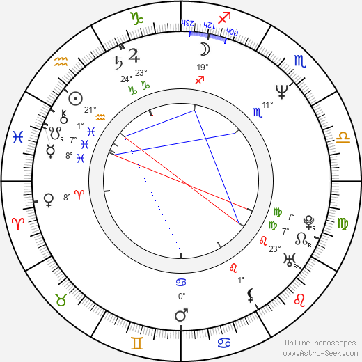 Robbie Nevil birth chart, biography, wikipedia 2019, 2020