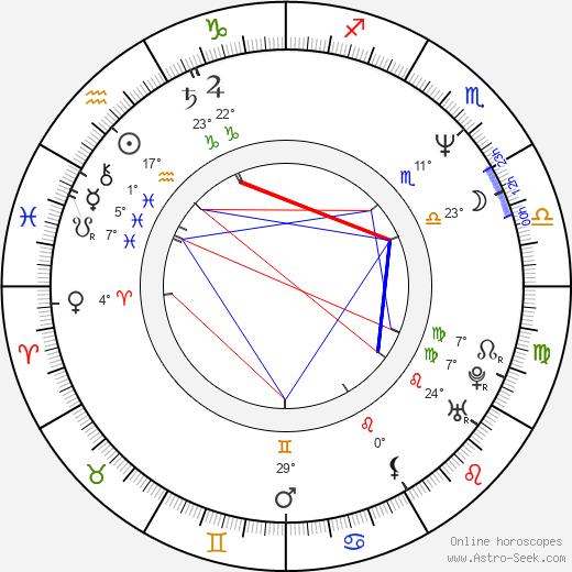 Robert Morse birth chart, biography, wikipedia 2020, 2021