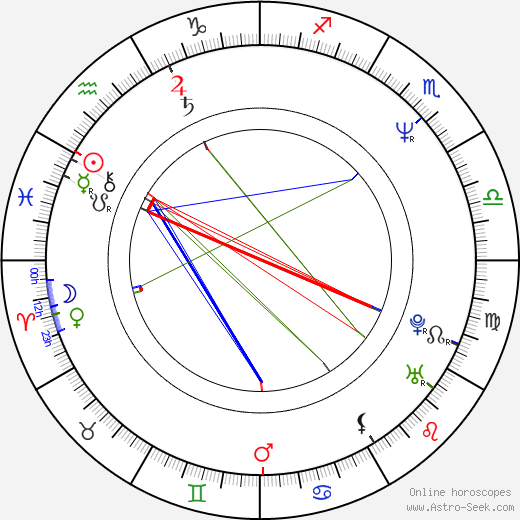 Sergei Mokritsky birth chart, Sergei Mokritsky astro natal horoscope, astrology
