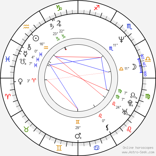 Tim Meadows birth chart, biography, wikipedia 2020, 2021
