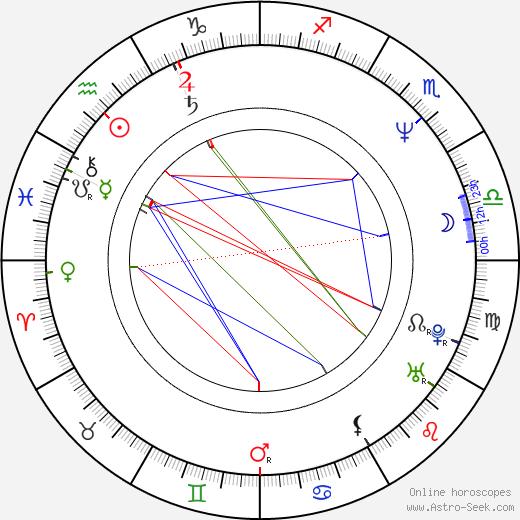Tim Meadows birth chart, Tim Meadows astro natal horoscope, astrology