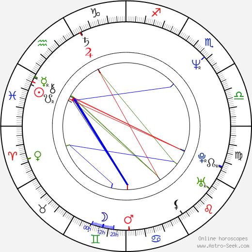 VD tema natale, oroscopo, VD oroscopi gratuiti, astrologia