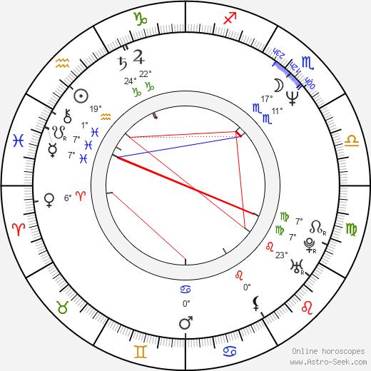 Vince Neil birth chart, biography, wikipedia 2018, 2019
