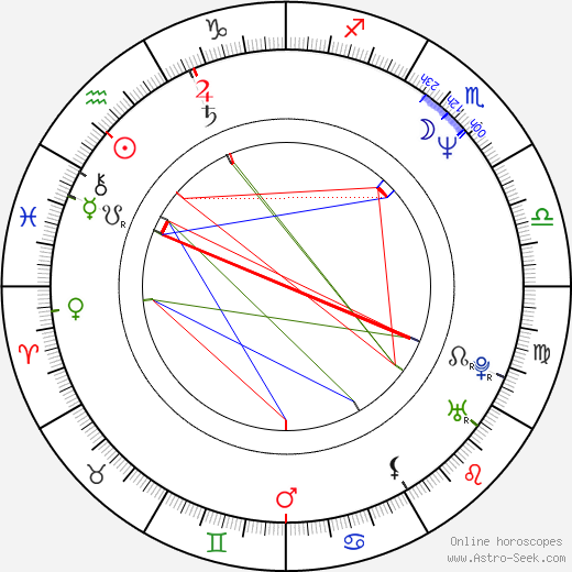 Vince Neil astro natal birth chart, Vince Neil horoscope, astrology