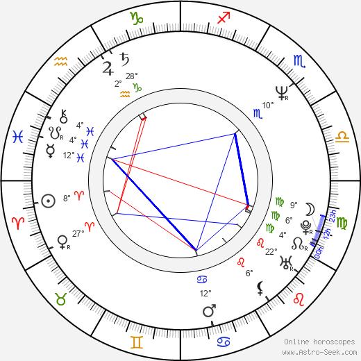 Amy Sedaris birth chart, biography, wikipedia 2019, 2020