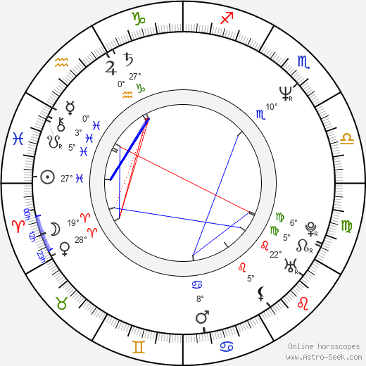Anne Ferreira birth chart, biography, wikipedia 2019, 2020