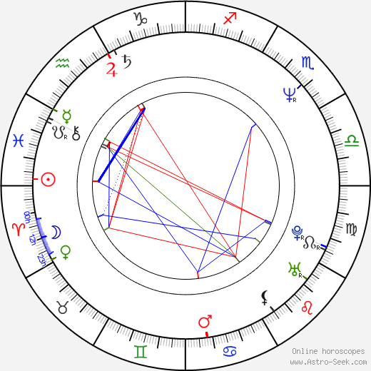 Anne Ferreira birth chart, Anne Ferreira astro natal horoscope, astrology