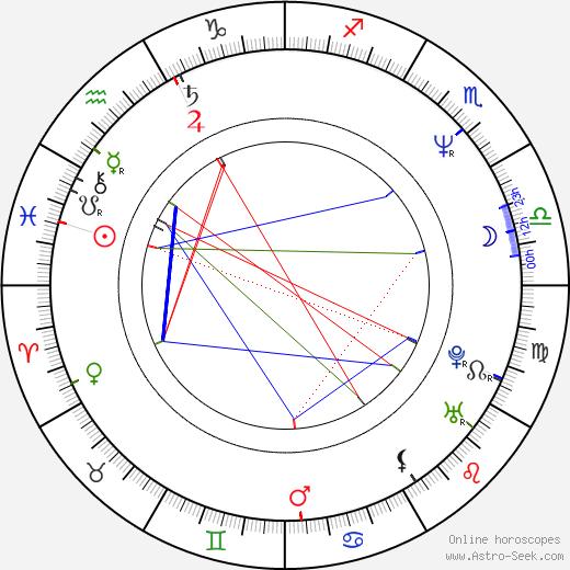 Arisa Andô tema natale, oroscopo, Arisa Andô oroscopi gratuiti, astrologia