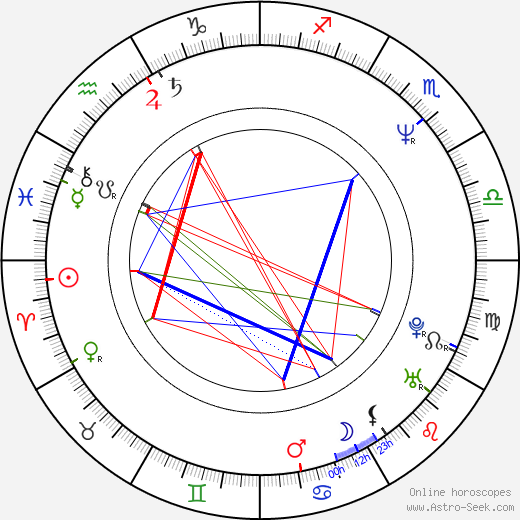 Arnold Pinnock birth chart, Arnold Pinnock astro natal horoscope, astrology