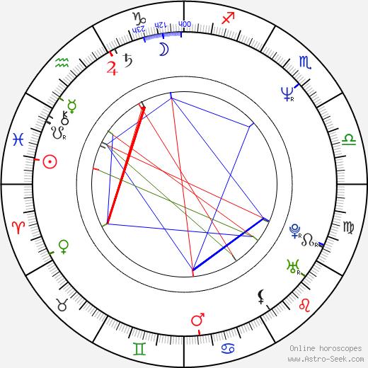 Bruno Podalydès tema natale, oroscopo, Bruno Podalydès oroscopi gratuiti, astrologia
