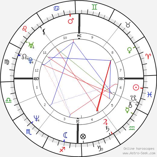Carol Leslie Fyfe день рождения гороскоп, Carol Leslie Fyfe Натальная карта онлайн