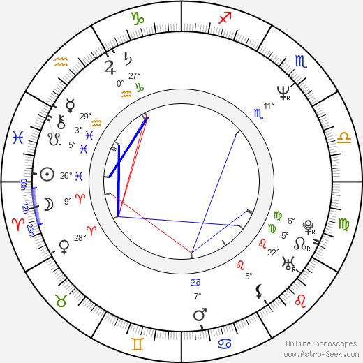 Casey Siemaszko birth chart, biography, wikipedia 2020, 2021
