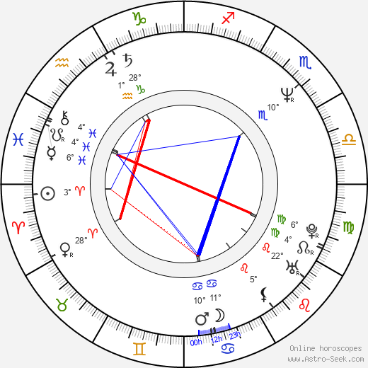 Gary Rodriguez birth chart, biography, wikipedia 2020, 2021