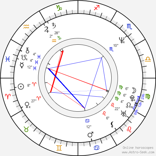 Jan Kohout birth chart, biography, wikipedia 2018, 2019