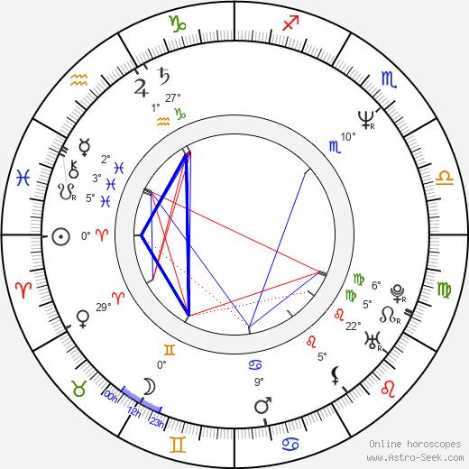 Kassie Wesley DePaiva birth chart, biography, wikipedia 2019, 2020