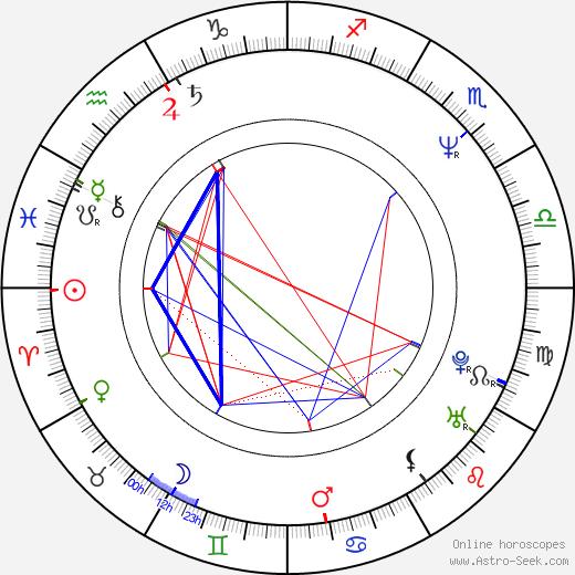 Kassie Wesley DePaiva astro natal birth chart, Kassie Wesley DePaiva horoscope, astrology