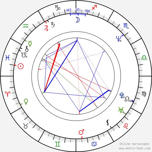 Laurel B. Clark tema natale, oroscopo, Laurel B. Clark oroscopi gratuiti, astrologia