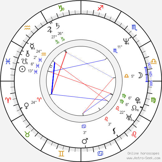 Mahito Ôba birth chart, biography, wikipedia 2019, 2020