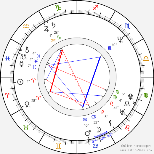 Mark Brooks birth chart, biography, wikipedia 2019, 2020
