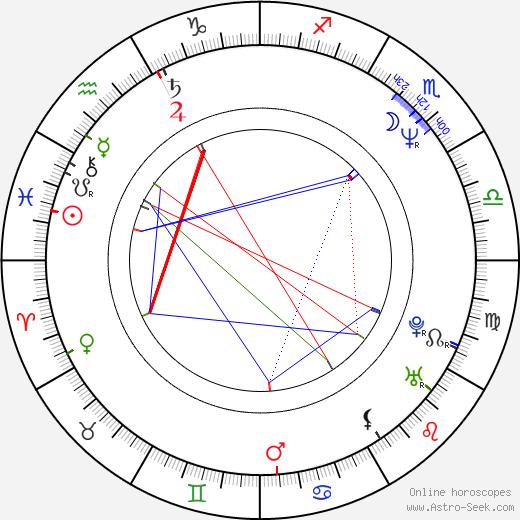Mary Beth Evans astro natal birth chart, Mary Beth Evans horoscope, astrology