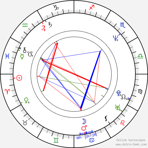 Matt Lattimore birth chart, Matt Lattimore astro natal horoscope, astrology