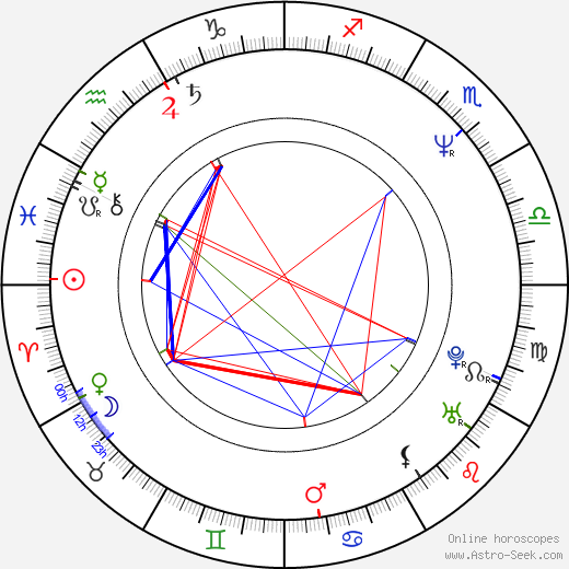 Michael Deane astro natal birth chart, Michael Deane horoscope, astrology