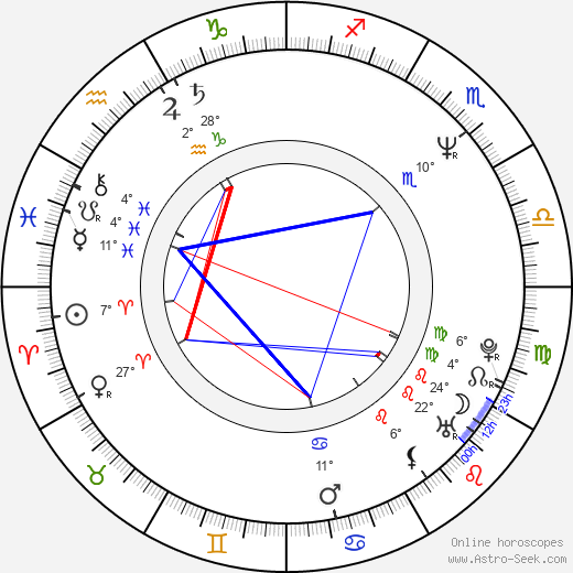 Orla Brady birth chart, biography, wikipedia 2019, 2020