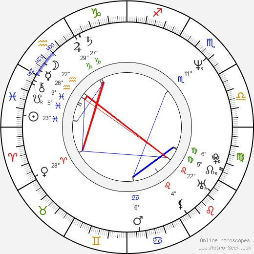 Pep Ricart birth chart, biography, wikipedia 2017, 2018