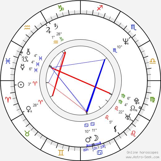 Priscilla Cory birth chart, biography, wikipedia 2020, 2021