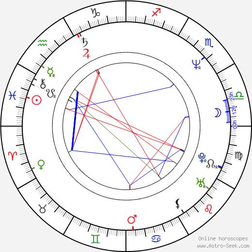 Ray 'Boom Boom' Mancini astro natal birth chart, Ray 'Boom Boom' Mancini horoscope, astrology