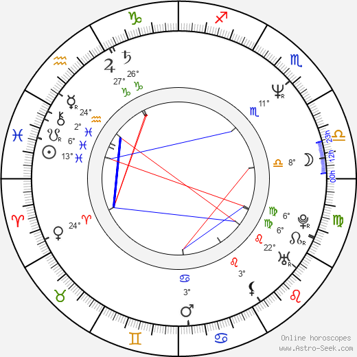 Steven Weber birth chart, biography, wikipedia 2019, 2020