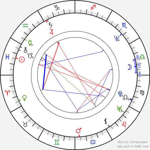 Steven Weber birth chart, Steven Weber astro natal horoscope, astrology