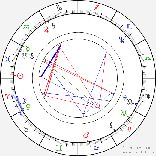 Зал славы AVN Tiffany Clark день рождения гороскоп, Tiffany Clark Натальная карта онлайн